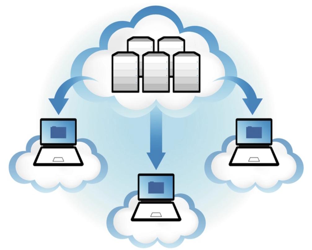48i53f07f185b31f Чего хочет вебмастер, или каким должен быть надежный хостинг?