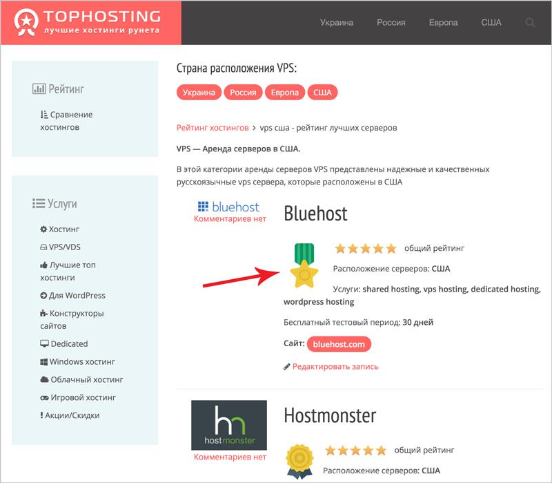 tophosting1 Размещение хостинга в рейтинге