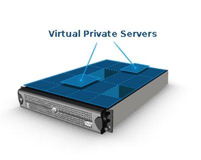 как создать сайт хостинг серверов