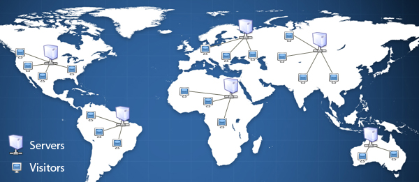 CDN example Vps windows бесплатно: DDoS атаки и электронная коммерция