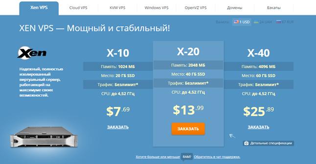 pasted image 0 3 VPS хостинг от VPS.ua: отзывы, обзор и тарифы