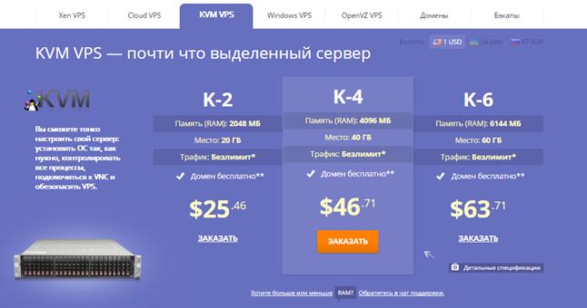 pasted image 0 5 VPS хостинг от VPS.ua: отзывы, обзор и тарифы