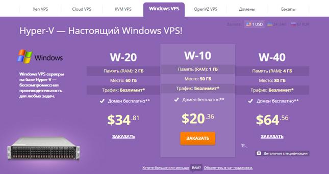VPS хостинг от VPS.ua: отзывы, обзор и тарифы