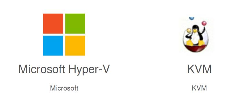 VPS хостинг: Hyper-V или KVM