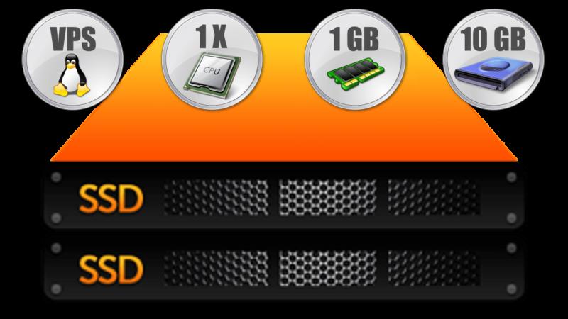 micro linux vps 1366x768 800x450 По каким критериям делают подбор VPS