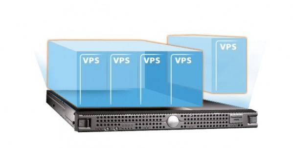 vps VPS hosting: статистика использования