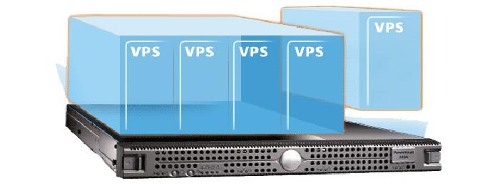 Что такое VPS сервер Windows