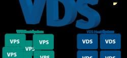 Зачем нужен VDS с тестовым периодом