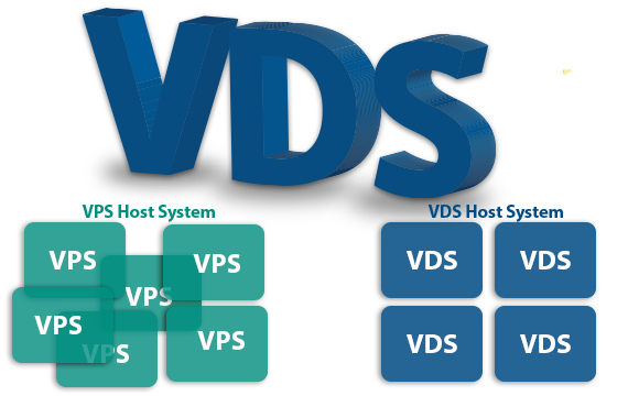 VPS и VDS с тестовым периодом