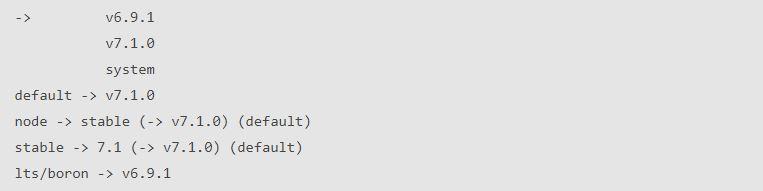 Как установить на VPS nodejs хостинг